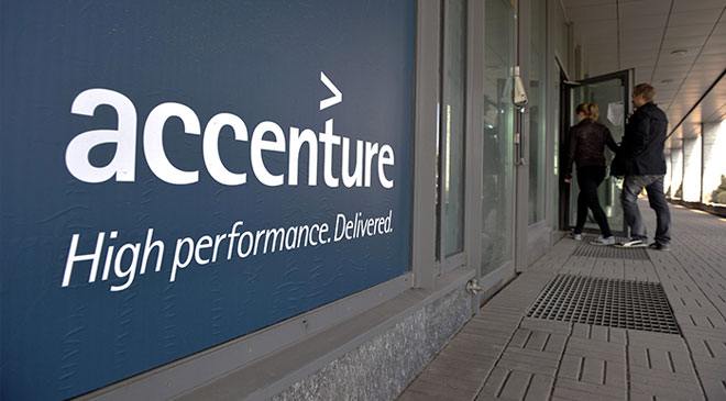 Accenture, AD.Dialeto, Marketing Digital, Aquisição