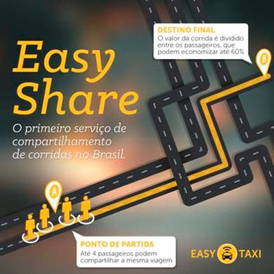 Easy Taxi, Easy Share, Aplicativo