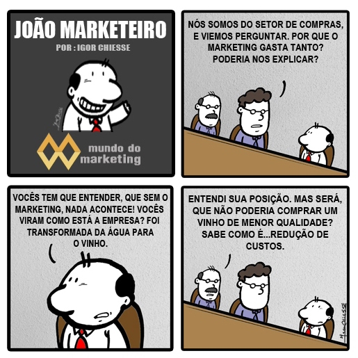 Compras e Marketing