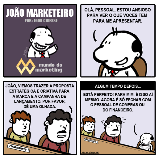 Marketing X Compras