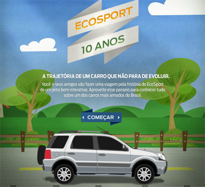 Ford,Ecosport,Facebook,Game