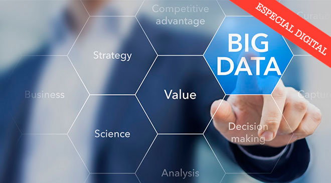 Por dentro do Big Data