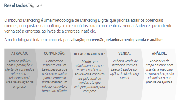 e-book, inbound marketing, resultados digitais, landing pages